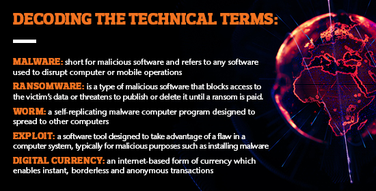 Decoding the technical terms